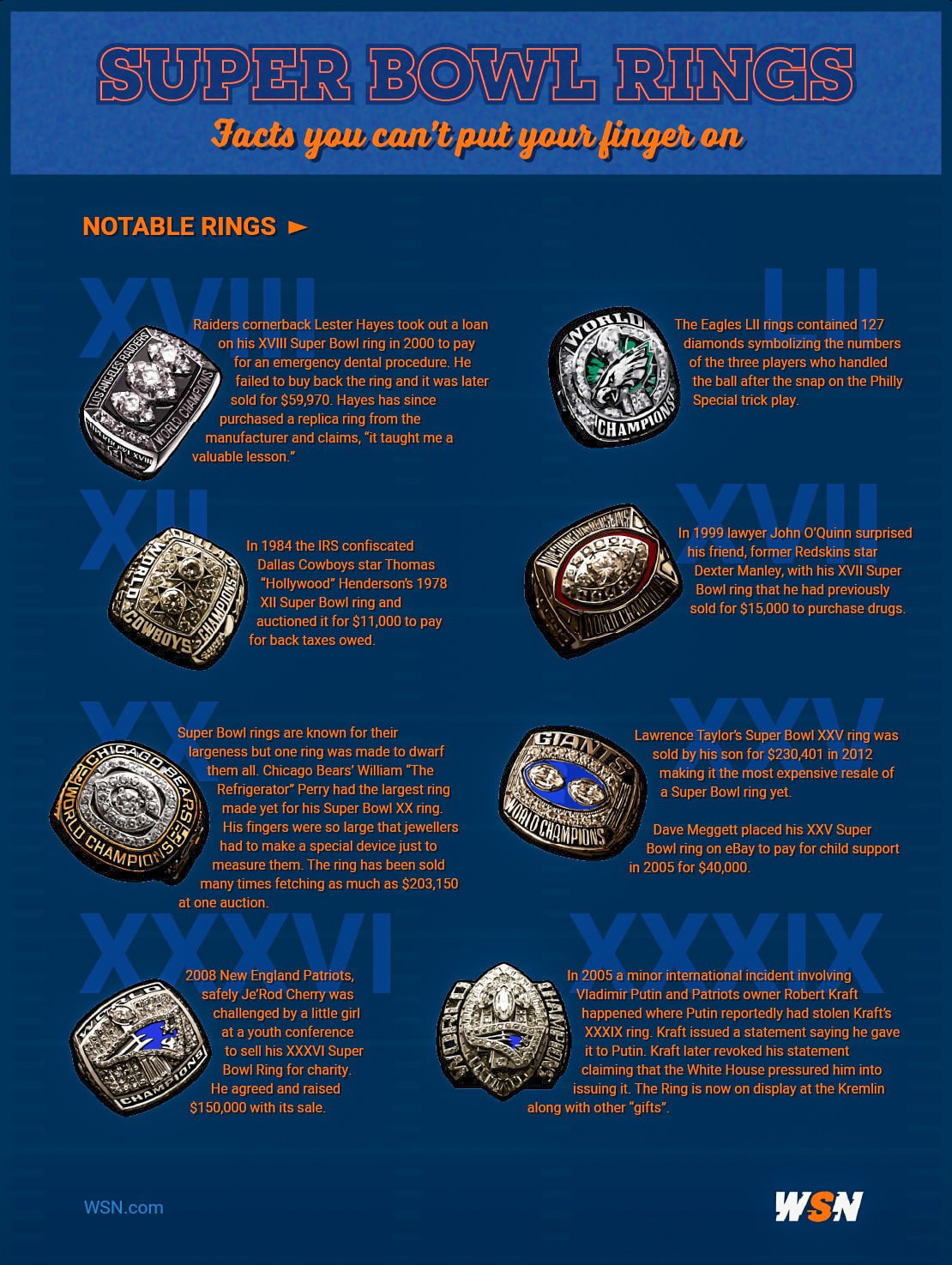 Notable Super Bowl Rings Inforgraphic