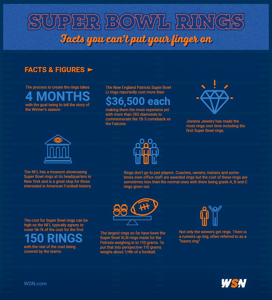 Super Bowl Rings Facts Infographic