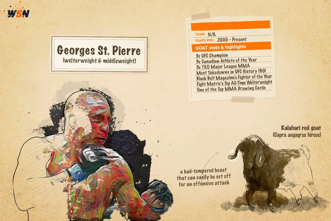 "Georges ""Rush"" St. Pierre GOAT"
