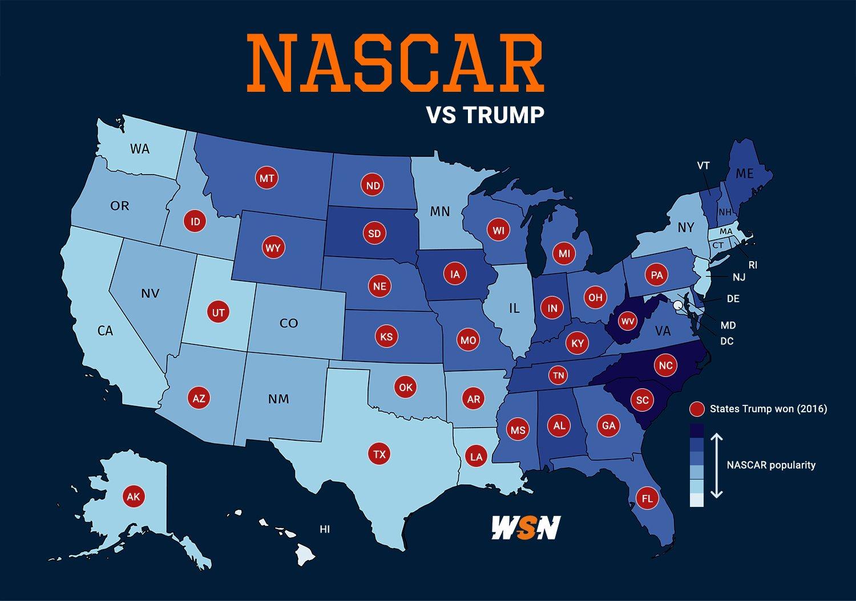NASCAR vs Trump