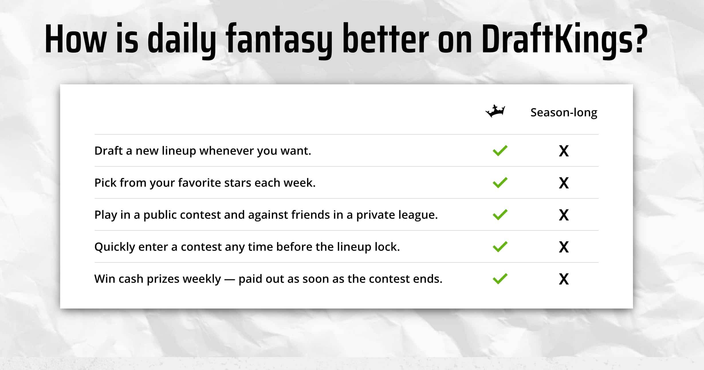 DraftKings DFS Site