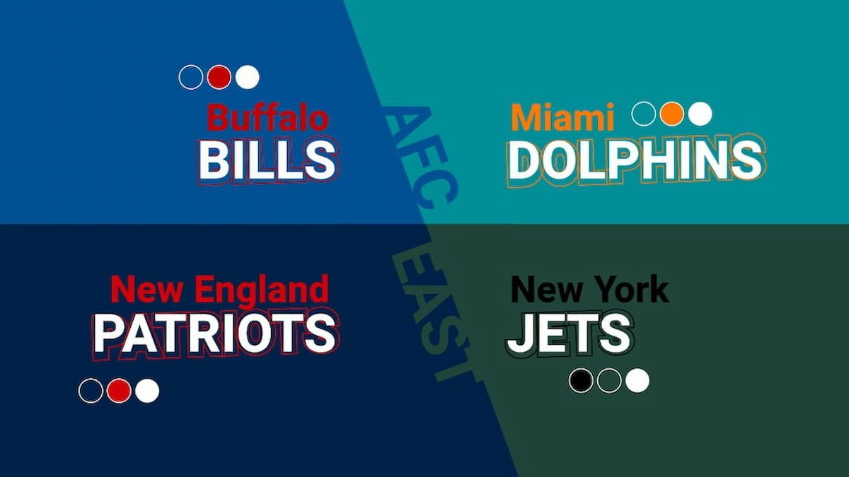 AFC East Predictions, Odds & Projections 2021/2022