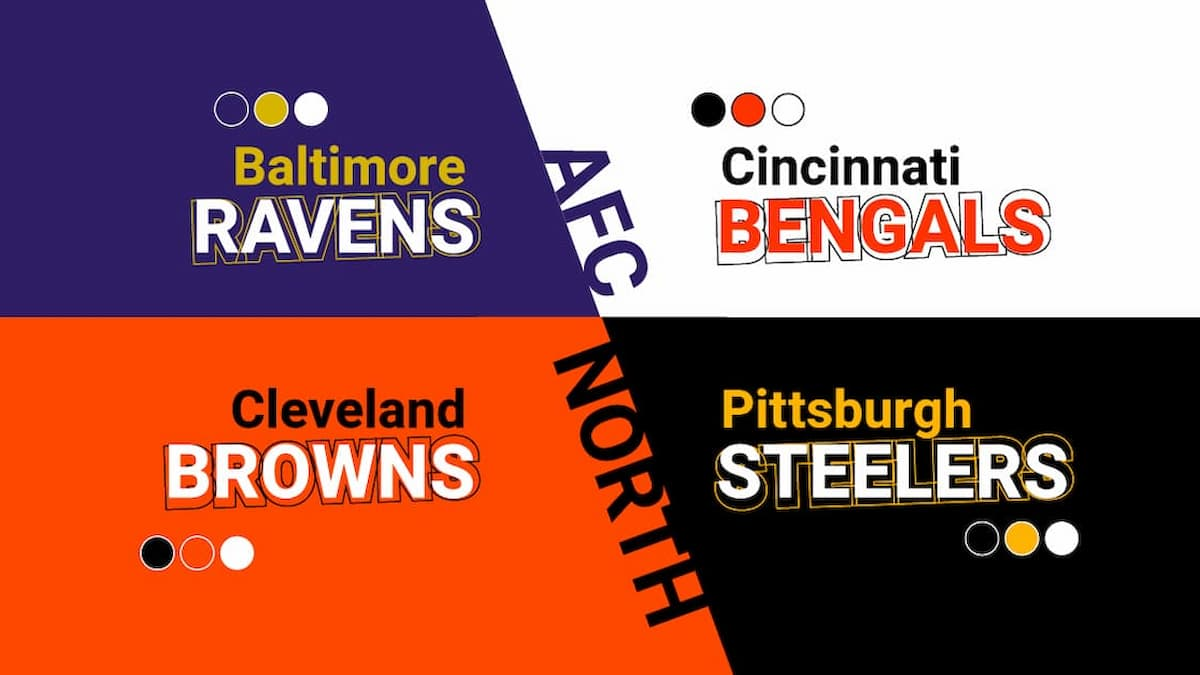 AFC North Predictions, Odds & Projections 2021/2022