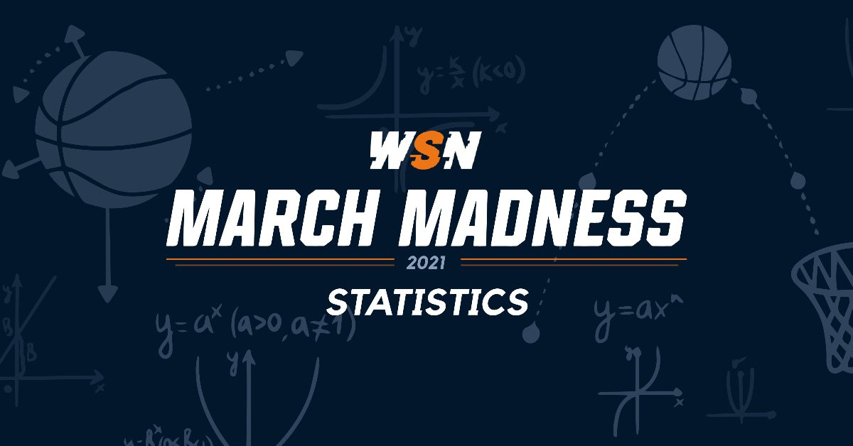 March Madness Statistics Image